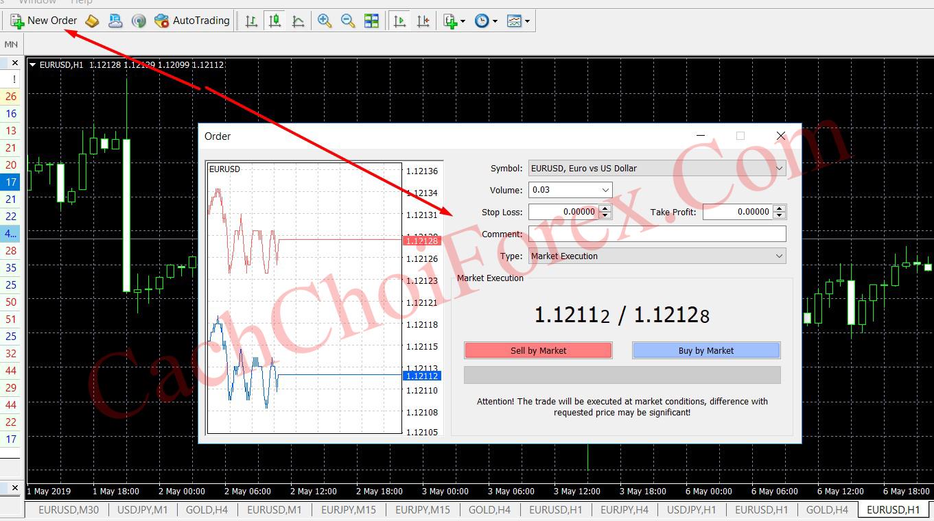 Hướng dẫn sử dụng phần mềm  Metatrader 4 (MT4)