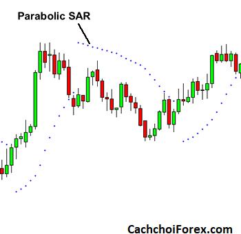 Chỉ báo Parabolic SAR và ứng dụng trong giao dịch Forex.