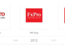 Sàn Fxpro có thật sự uy tín và an toàn không?