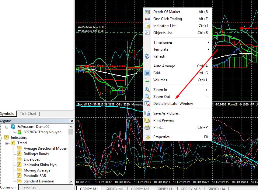 Hướng dẫn đầu tư Forex và cách sử dụng phần mềm MT4 (Meta Trader 4)