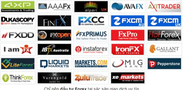 Những rủi ro khi đầu tư Forex mà trader cần lưu ý