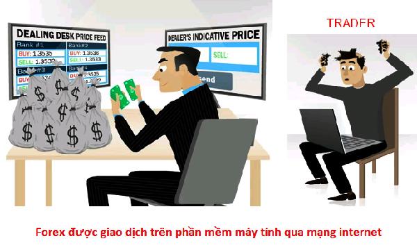 Chơi Forex ở Việt Nam có vi phạm pháp luật hay không?