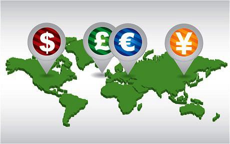 Những điều khoản cơ bản về kinh doanh ngoại hối