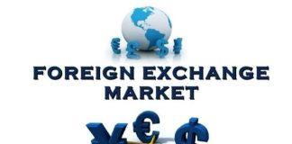 Giao dịch tài chính forex