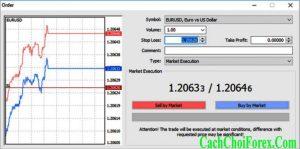Hướng dẫn giao dịch Forex trên MT4