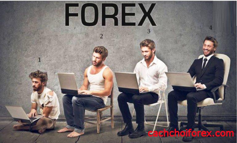 đầu tư ngoại hối forex là gì